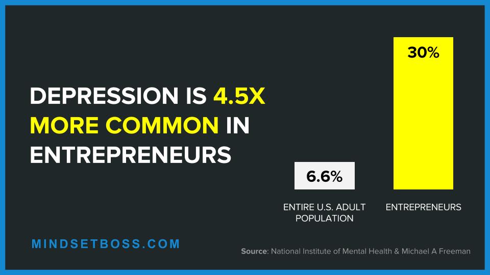 depression-in-entrepreneurs
