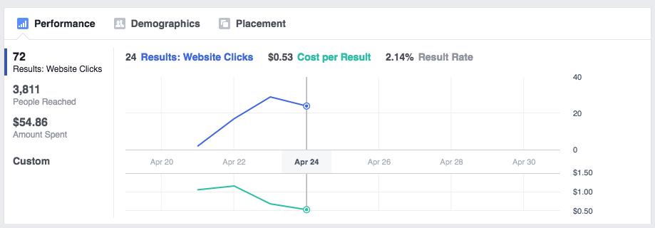 facebook-ads-metrics